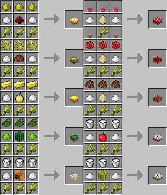 Cake Crafting Recipe  Minecraft Cake In Game Crafting