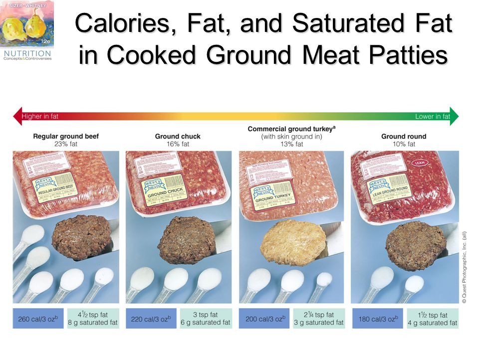 Calories Ground Turkey  Chapter 5 The Lipids Fats Oils Phospholipids and