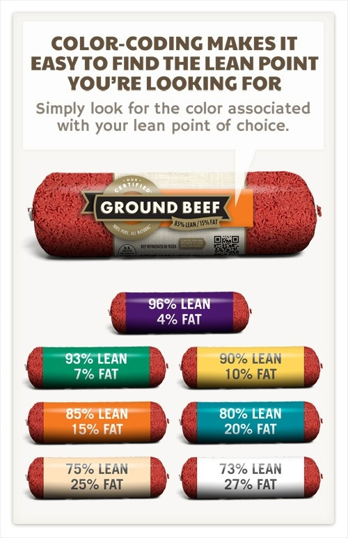 Calories In A Pound Of Ground Beef  How Many Calories In Ground Beef
