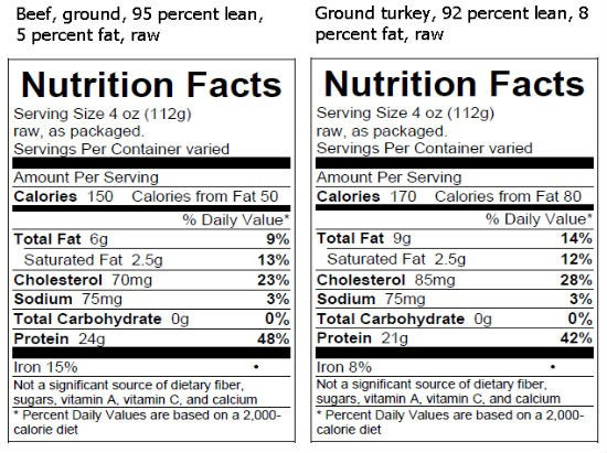 Calories In A Pound Of Ground Beef  calories in ground beef