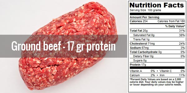 Calories In A Pound Of Ground Beef  30 cheap high protein food sources