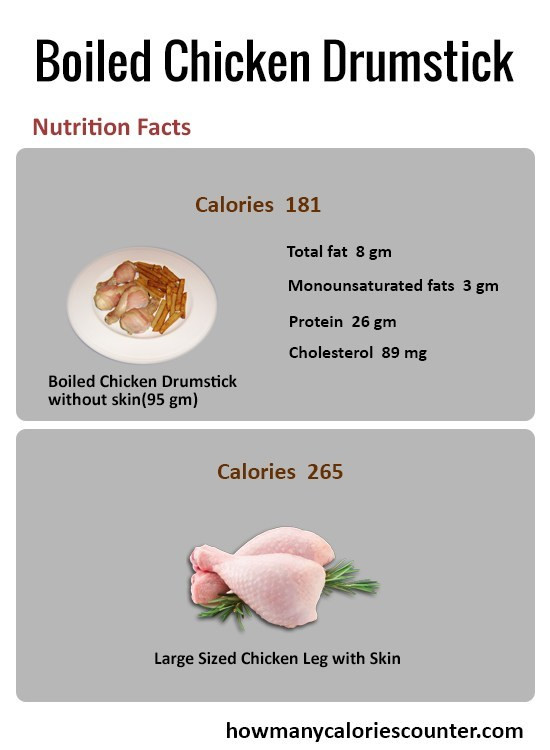 Calories In Chicken Thighs  calories in boiled chicken leg and thigh