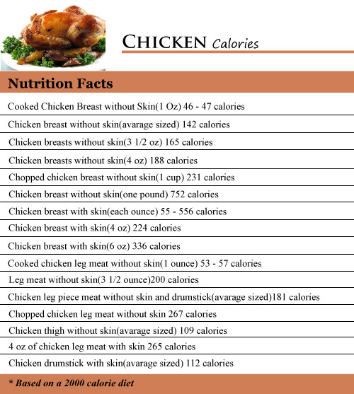 Calories In Chicken Thighs  How Many Calories in Chicken How Many Calories Counter