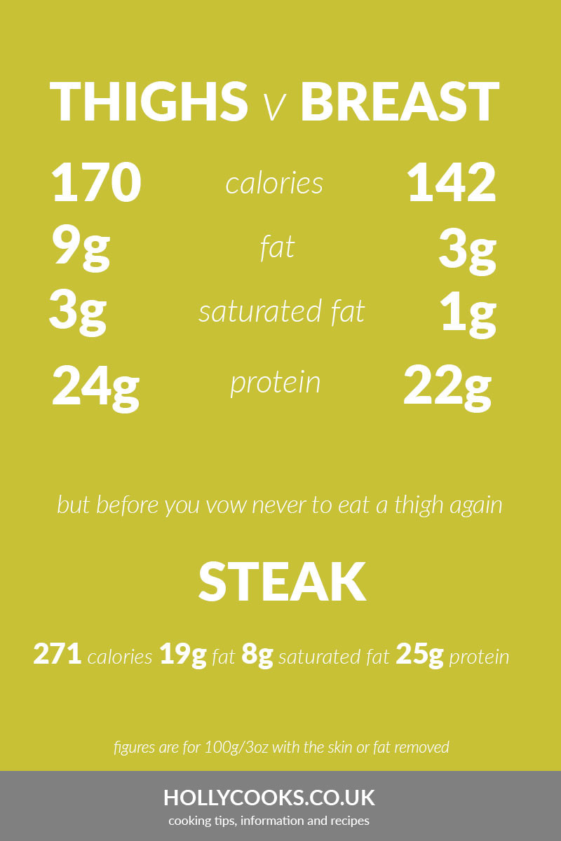Calories In Chicken Thighs  calories in 100g chicken thigh without skin