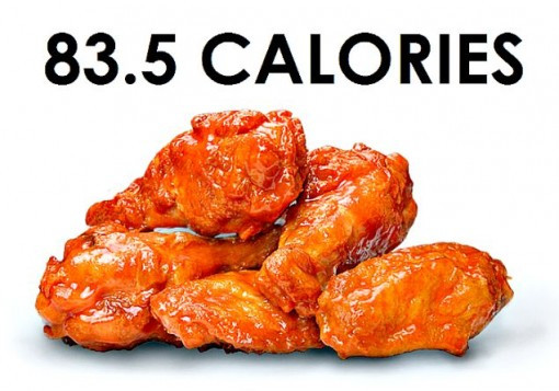 Calories In Chicken Wings  How Many Calories Are In Buffalo Chicken Wings 84 KCALs