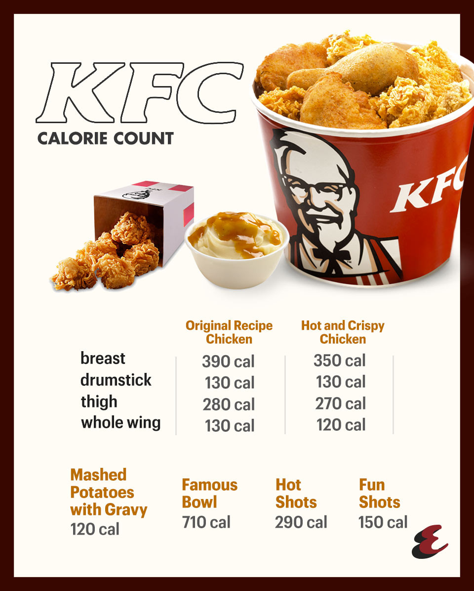 Calories In Fried Chicken  Quarter Pounder with Cheese Vs Chickenjoy Which Has More