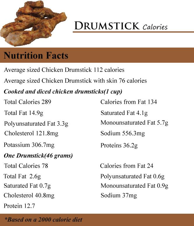 Calories In Fried Chicken Leg  Drumstick Nutrition Facts – Nutrition Ftempo