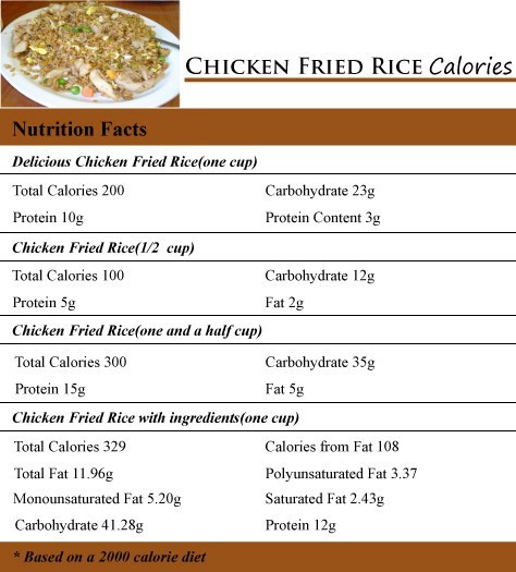 Calories In Fried Chicken  chicken fried rice calories