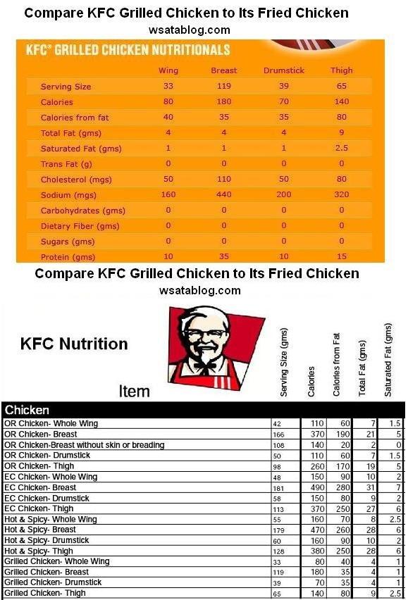 Calories In Fried Chicken  Kfc Menu Nutrition