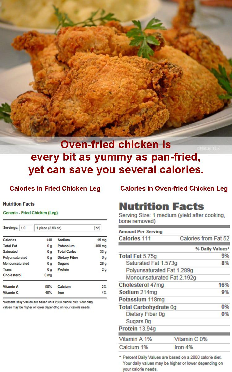 Calories In Fried Chicken  Child Nutrition School Meals Special News