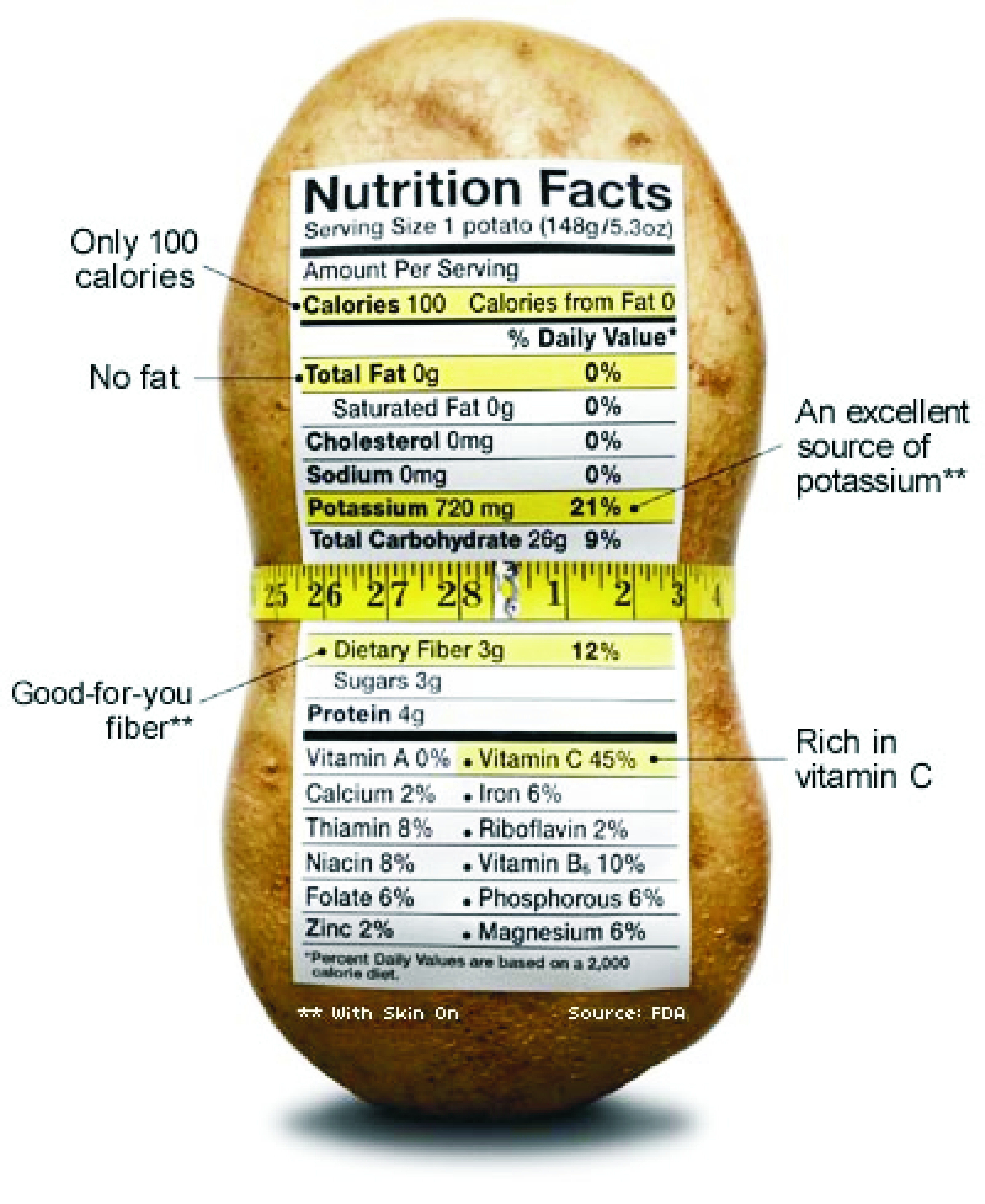 Calories In Potato  Wendys Nutrition Facts Calorie Information Carbs