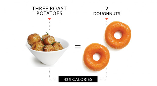 Calories In Roasted Potatoes  Your Christmas Dinner In Doughnuts