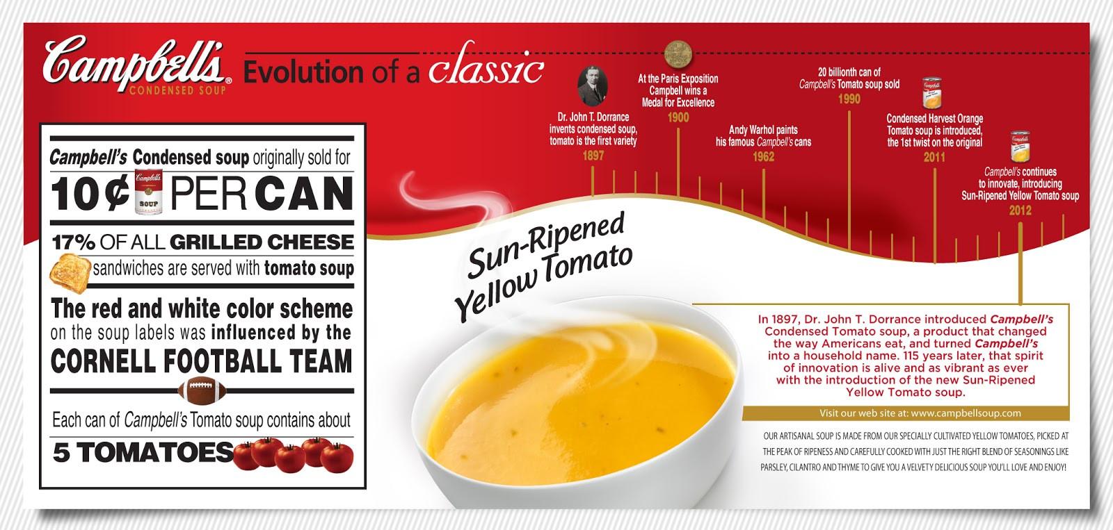 Campbell'S Tomato Soup Nutrition  Karis Kitchen