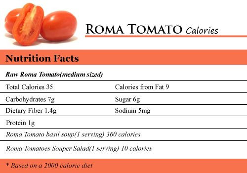 Campbell'S Tomato Soup Nutrition  275 best images about Calories in Ve ables on Pinterest