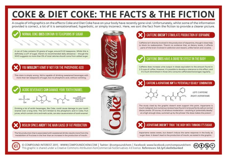 Can You Drink Diet Coke On Keto  Coke & Diet Coke The Facts and the Fiction food health