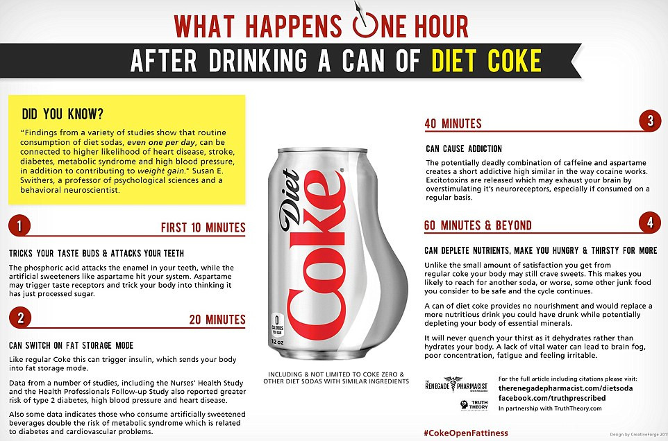 Can You Drink Diet Coke On Keto  What happens one hour after drinking a can of Diet coke
