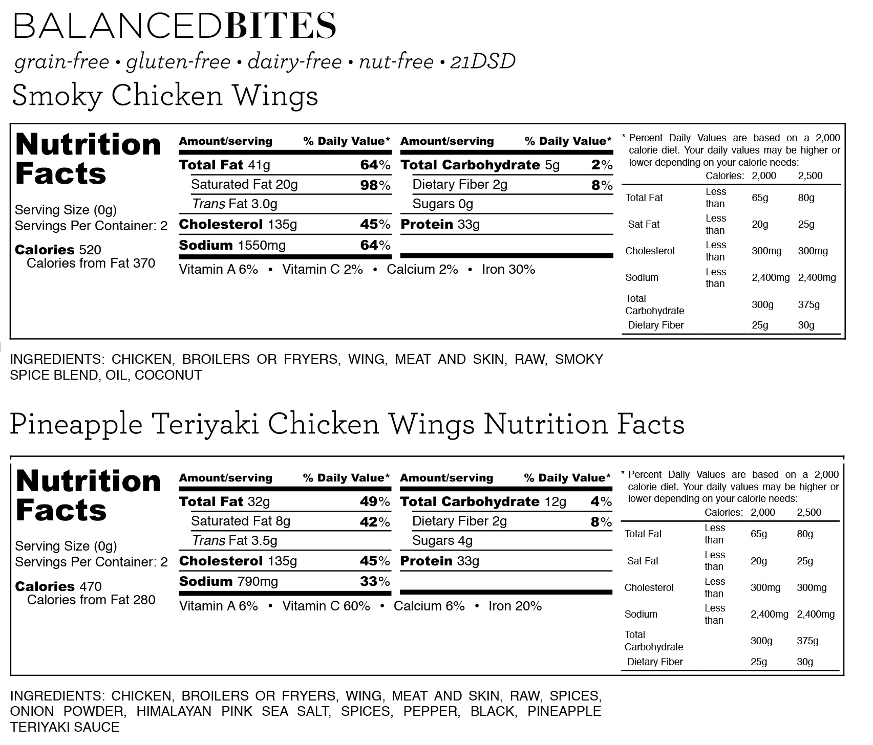 Chicken Wings Nutrition  Easy Recipe Chicken Wings Two Ways plus 5 additional