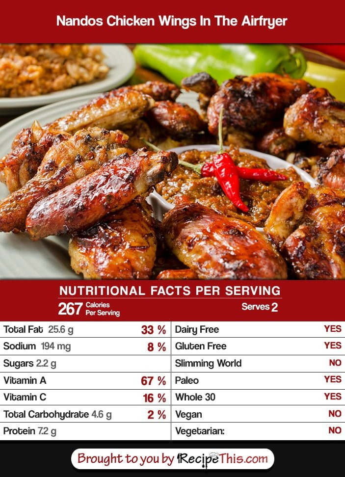 Chicken Wings Nutrition  Nandos Chicken Wings In The Airfryer • Recipe This