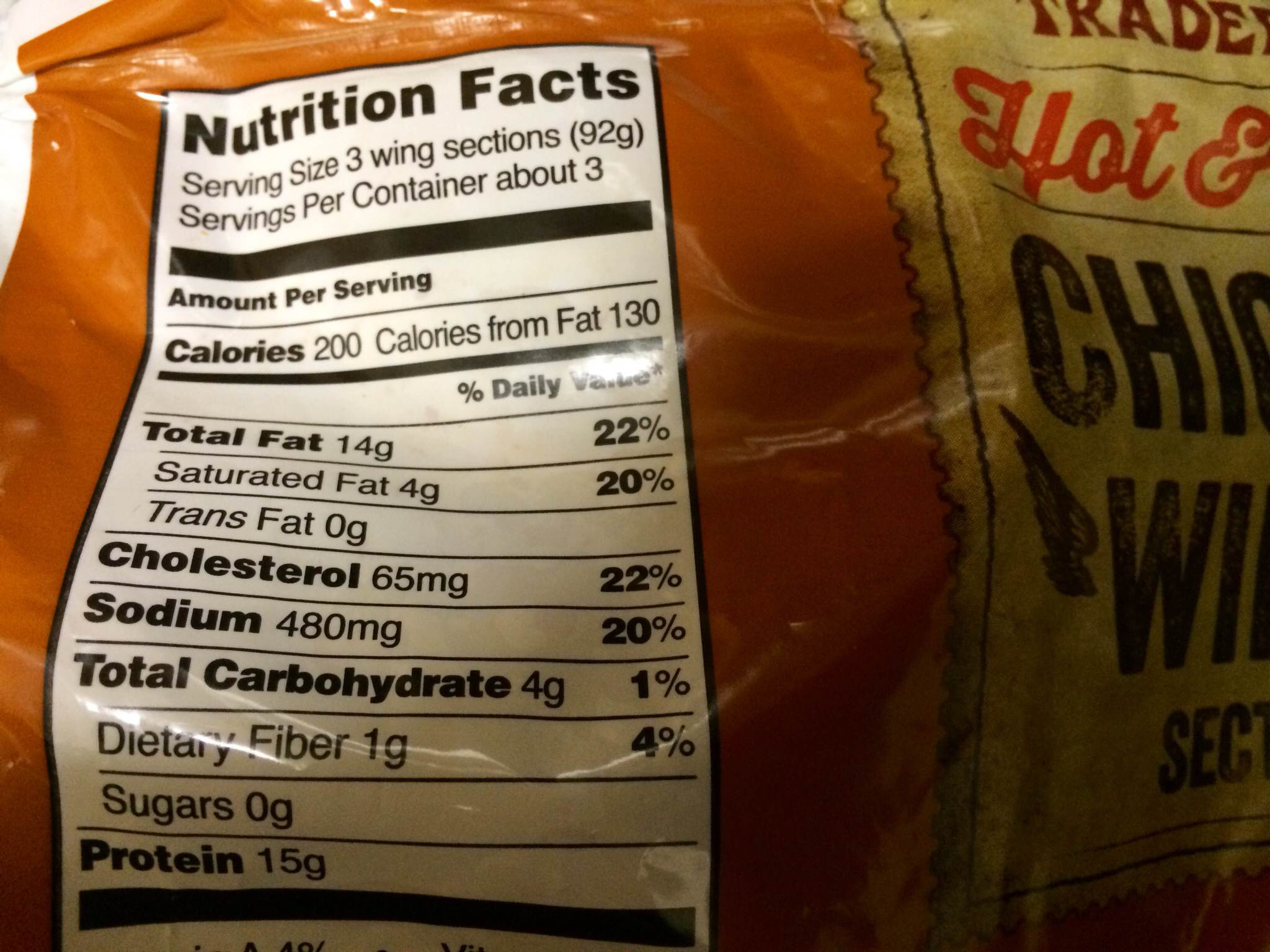 Chicken Wings Nutrition  The Lazy Low Carber
