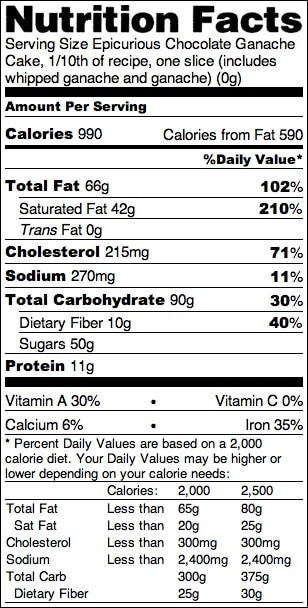 Chocolate Cake Calories  Desserts With Benefits chocolate cake nutrition label
