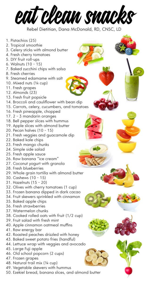 Clean Eating Snacks  Posters Pinterest