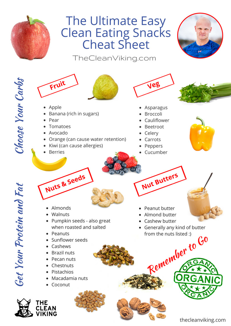 Clean Eating Snacks  The Ultimate Easy Clean Eating Snacks Cheat Sheet The