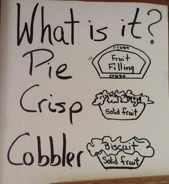Cobbler Vs Pie  Pie vs crisp vs cobbler Tips and Tricks