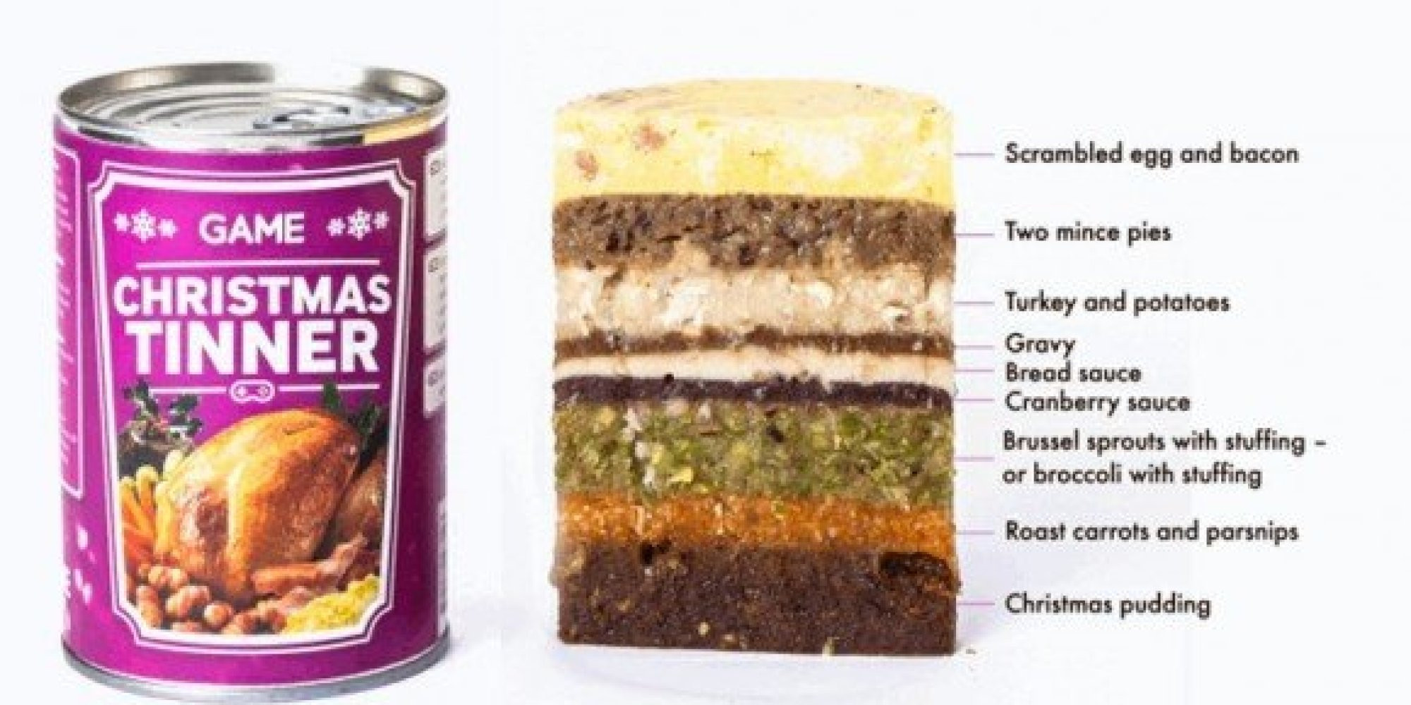 Craigs Thanksgiving Dinner In A Can  The Christmas Tinner Is The Most Unappetizing Dinner