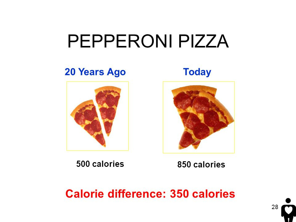 Domino'S Pepperoni Pizza Calories  Avoid Portion Distortion ppt video online
