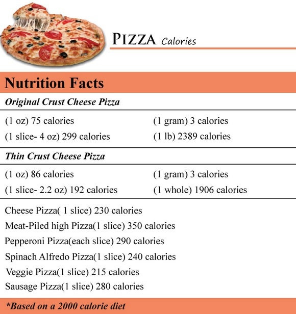 Domino'S Pepperoni Pizza Calories  How Many Calories In A Slice Pepperoni Pizza