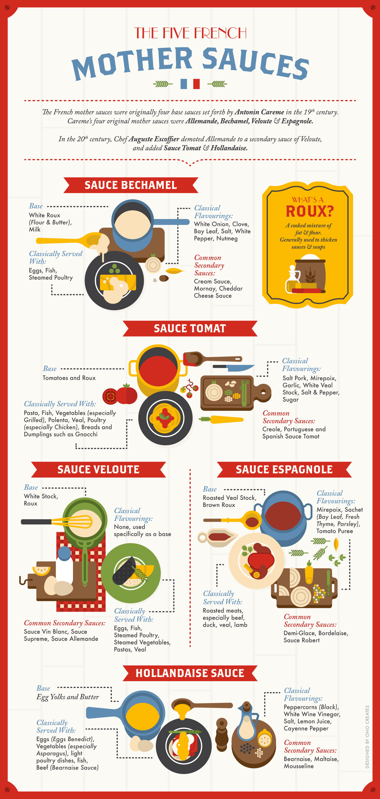 Five Mother Sauces  The 5 Mother Sauces of French Cuisine