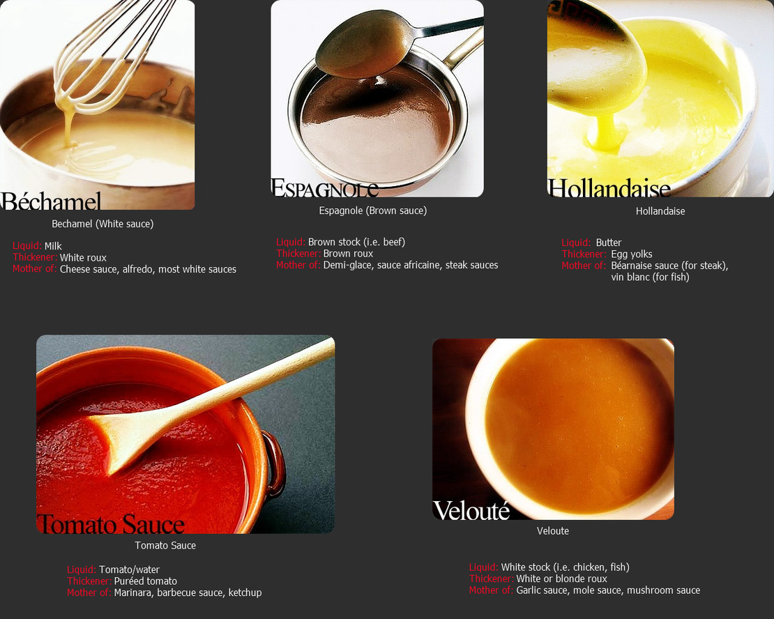 Five Mother Sauces  CIA