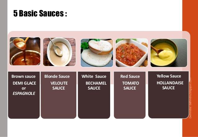 Five Mother Sauces  Basic Sauces chefqtrainer