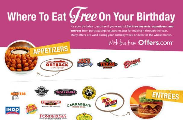 Free Dinner On Your Birthday  Foodista