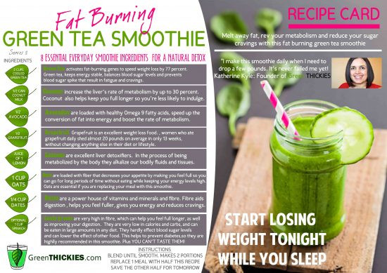 Green Smoothies Recipes  Smoothies Weight Loss Recipes You ll Love Drop A Dress Size