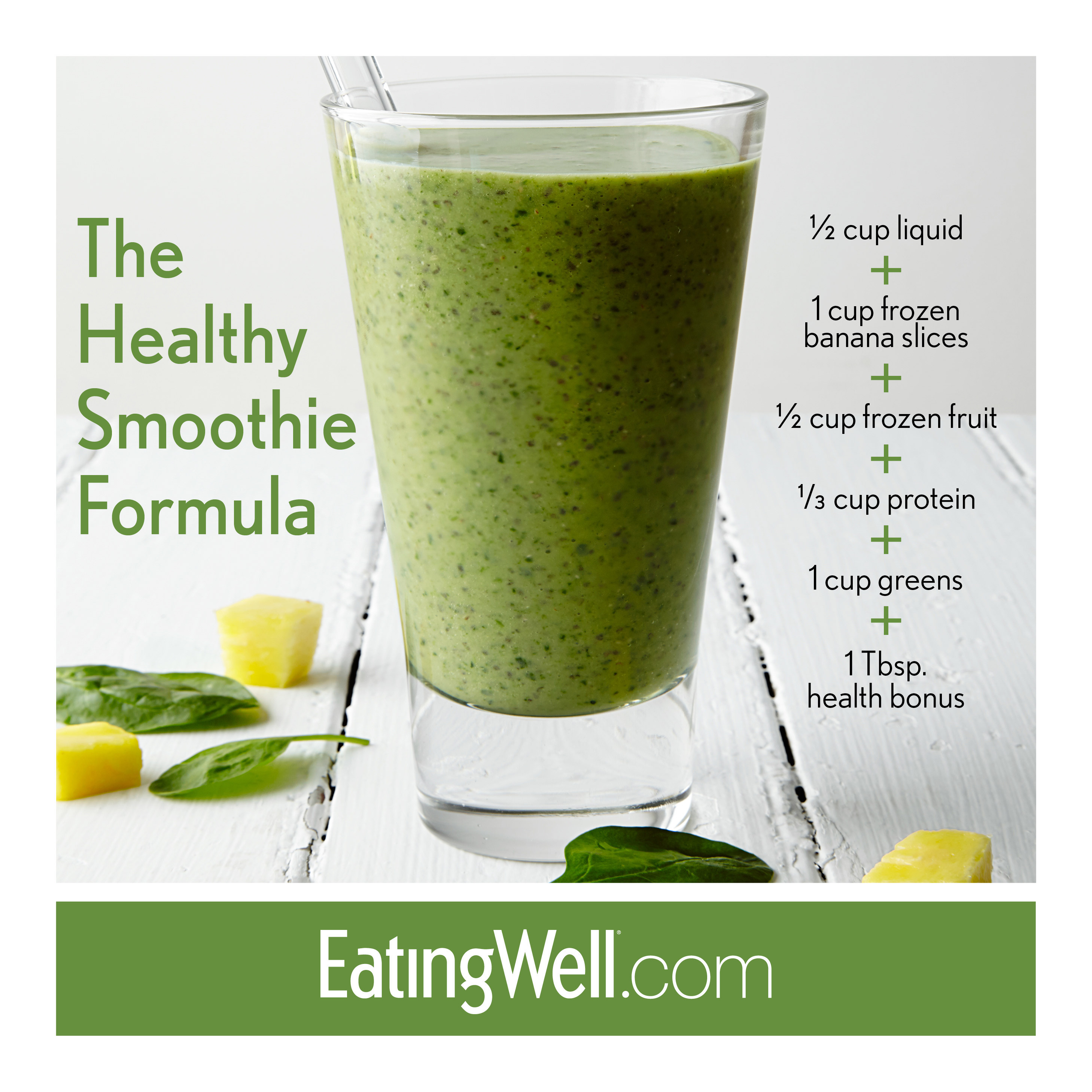 Green Smoothies Recipes  The Ultimate Green Smoothie Recipe EatingWell