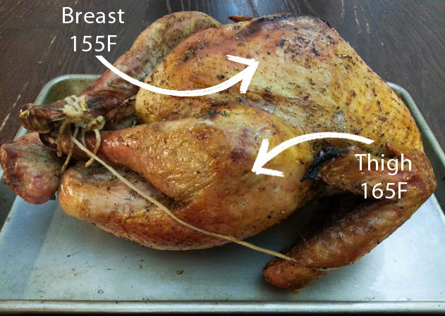 Ground Turkey Cook Temperature  4 Turkey Cooking Tips Time Temperature Racks Position