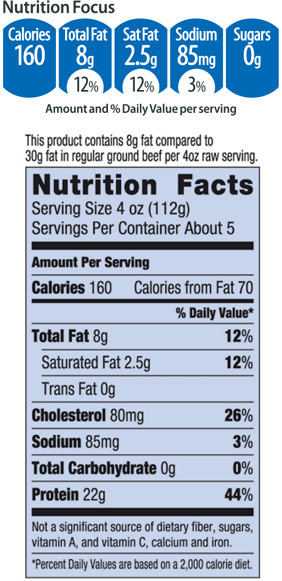 Ground Turkey Nutrition Facts  butterball turkey burgers nutrition facts