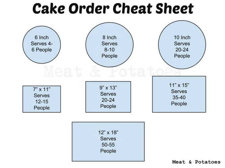 Half Sheet Cake Size  53 best images about cake pricing on Pinterest