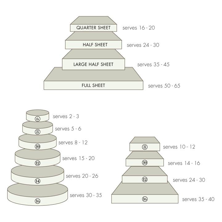 Half Sheet Cake Size  SophistiCakes Cake Sizes