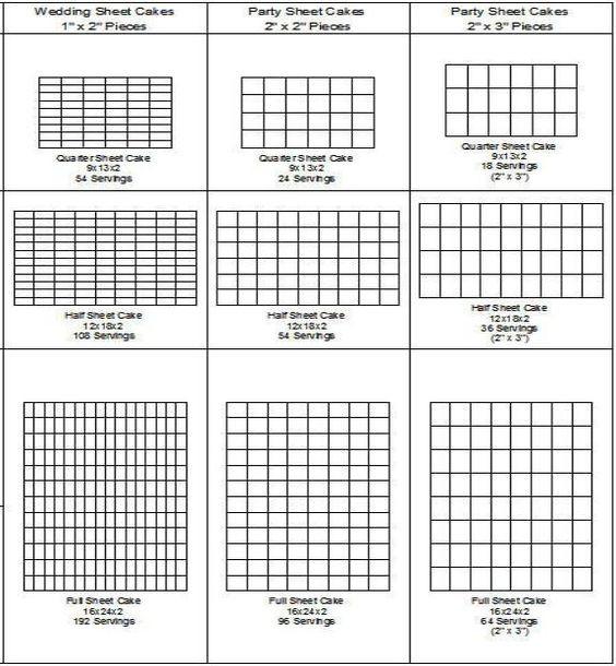Half Sheet Cake Size  Pinterest • The world's catalog of ideas