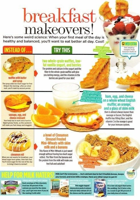Healthy Breakfast For Weight Loss  Home The o jays and From home on Pinterest