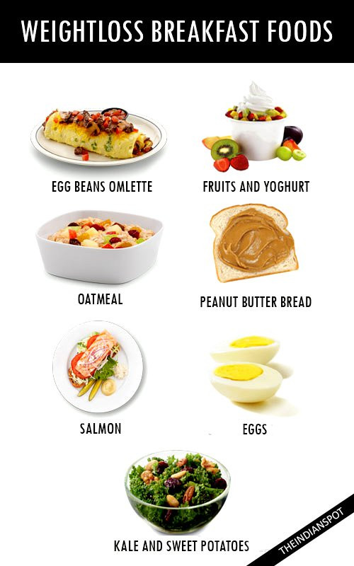 Healthy Breakfast For Weight Loss  WEIGHTLOSS FOODS FOR BREAKFAST THEINDIANSPOT