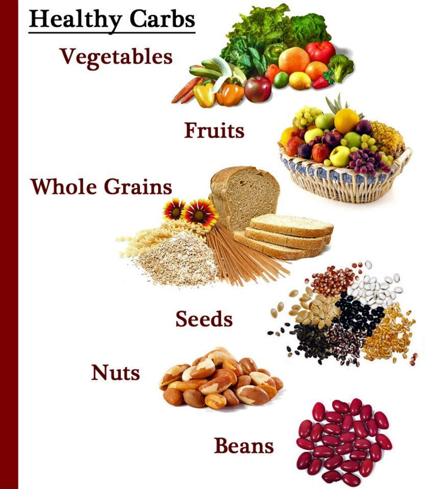 Healthy Carb Snacks  Healthy Carbs Healthy Lifestyle = Looking Good – CT