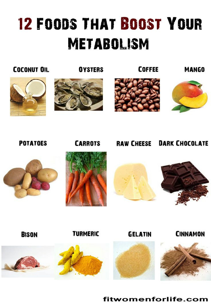 Healthy Fat Snacks  17 Best images about Healthy Fat Loss on Pinterest