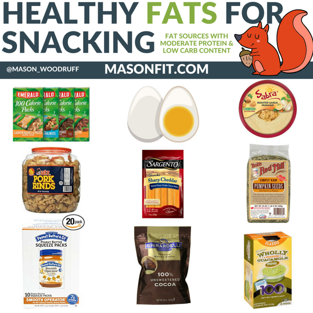 Healthy Fat Snacks  Healthy Snacks The Ultimate Guide to High Protein Low