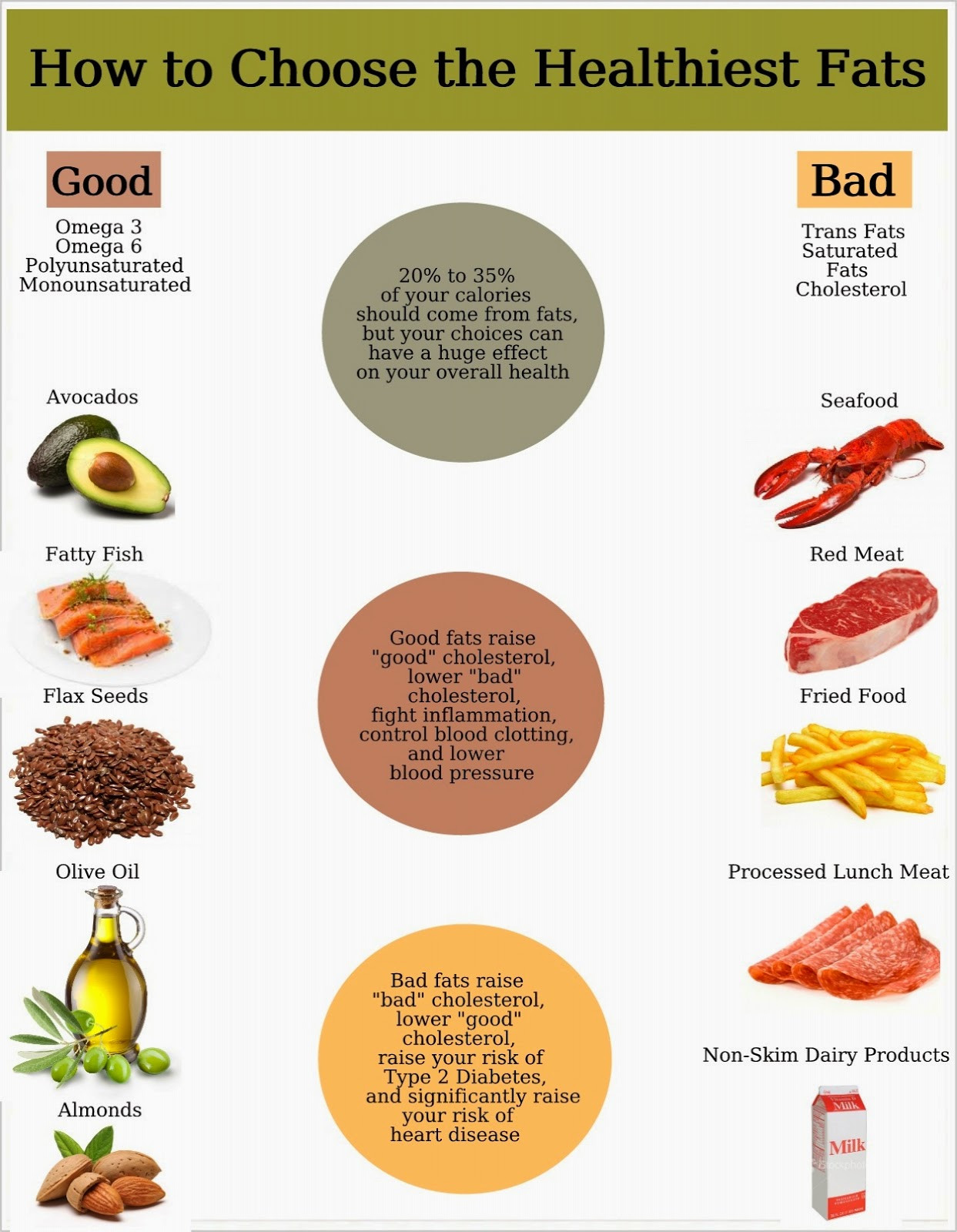 Healthy Fat Snacks  weight loss for a healthy lifestyle Fat in your t