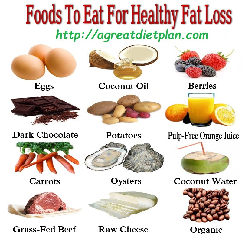 Healthy Fat Snacks  Which Dietary Fats Help In Weight Loss Boost Health and
