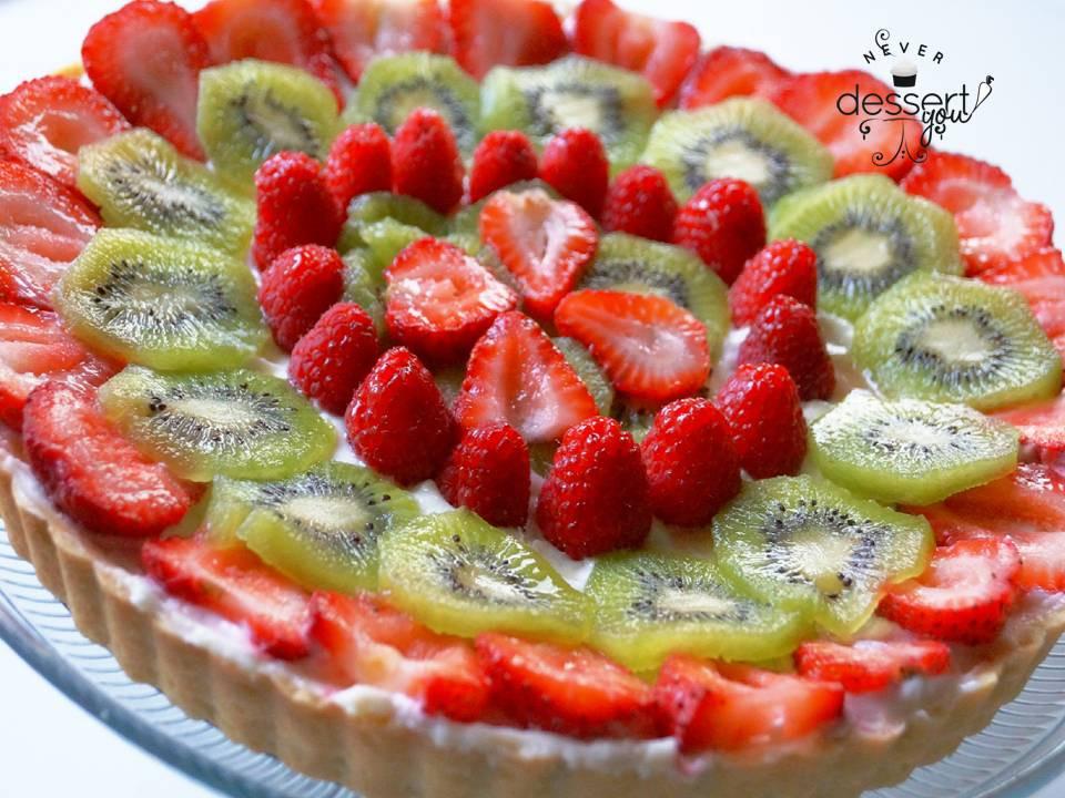 Healthy Fruit Desserts  Never Dessert You NDY Healthy Desserts Fruit Tart