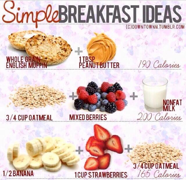 Healthy Low Calorie Breakfast  Low Calorie Low Calories Breakfast